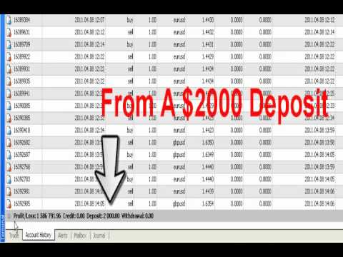 Option trading in tamil pdf