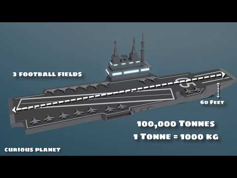 Can Severe Weather Sink An Aircraft Carrier? - 3D Animation