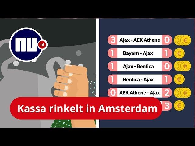 Dit verdient Ajax als ze de Champions League winnen