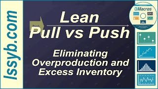 Lean Pull vs Push - Eliminating Overproduction and Excess Inventory