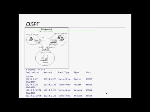 Opensource routing with openbsd