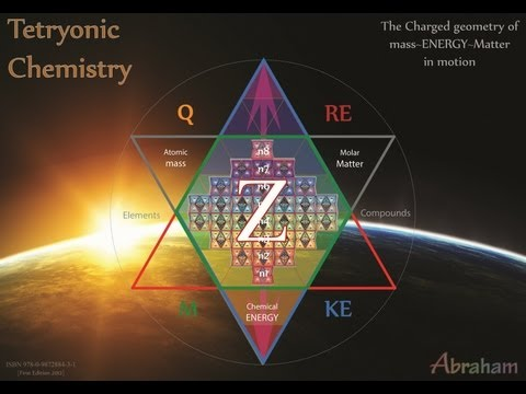 T108   Quantum Chemistry