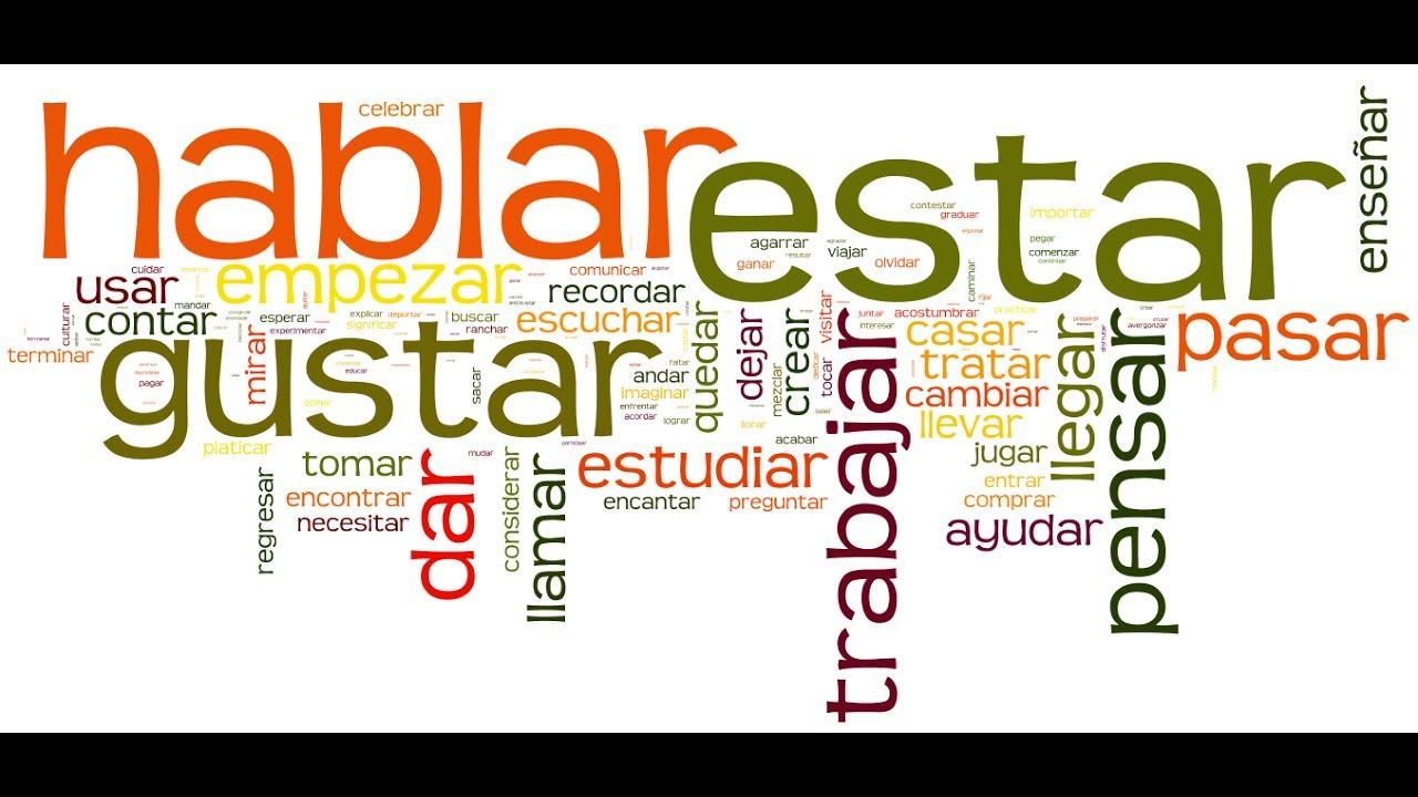 spanish ar er ir verbs conjugated