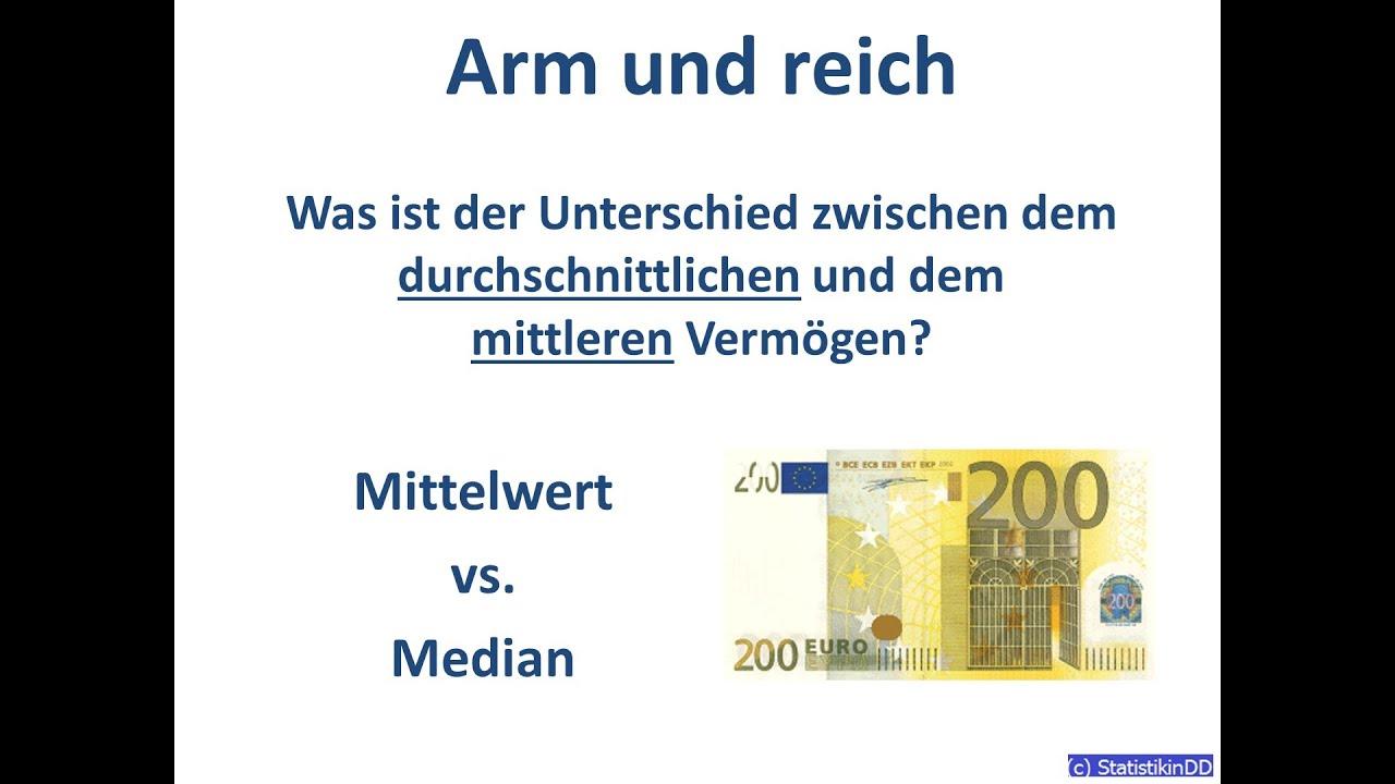Erfreut Mathe Hilft Mittleren Median Modus Bilder - Gemischte ...