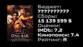 """Вечерний Кинотеатр #38 """"ОНГ БАК"""" Обзор / Рекомендация фильма"""