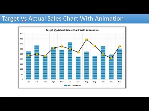 Power Point Visualization: Animated Target Vs Actual Sales Chart