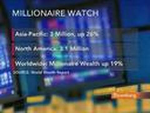 Asia-Pacific Millionaires Up 26% in 2009, Matches Europe: Video