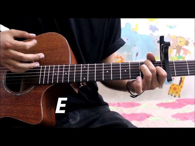 Thodi Jagah Marjaavan Arijit Singh Hindi Guitar Cover Lesson
