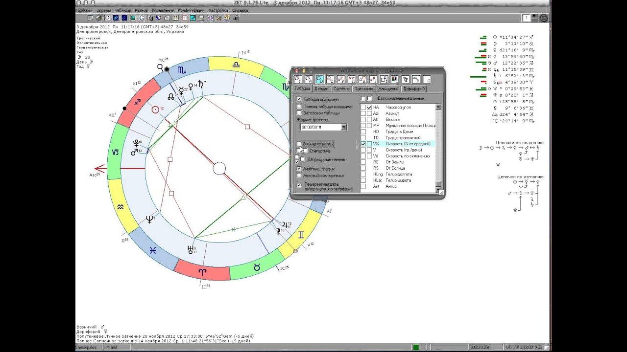 бесплатное составление онлайн гороскопов