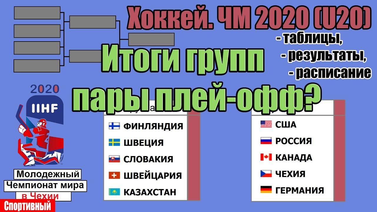 ХL Чемпионат мира по хоккею с мячом 2020, Иркутск | 720x1280