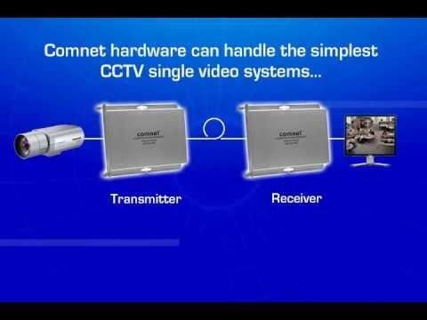 ComNet Fiber Optic Connectivity Concept Demo