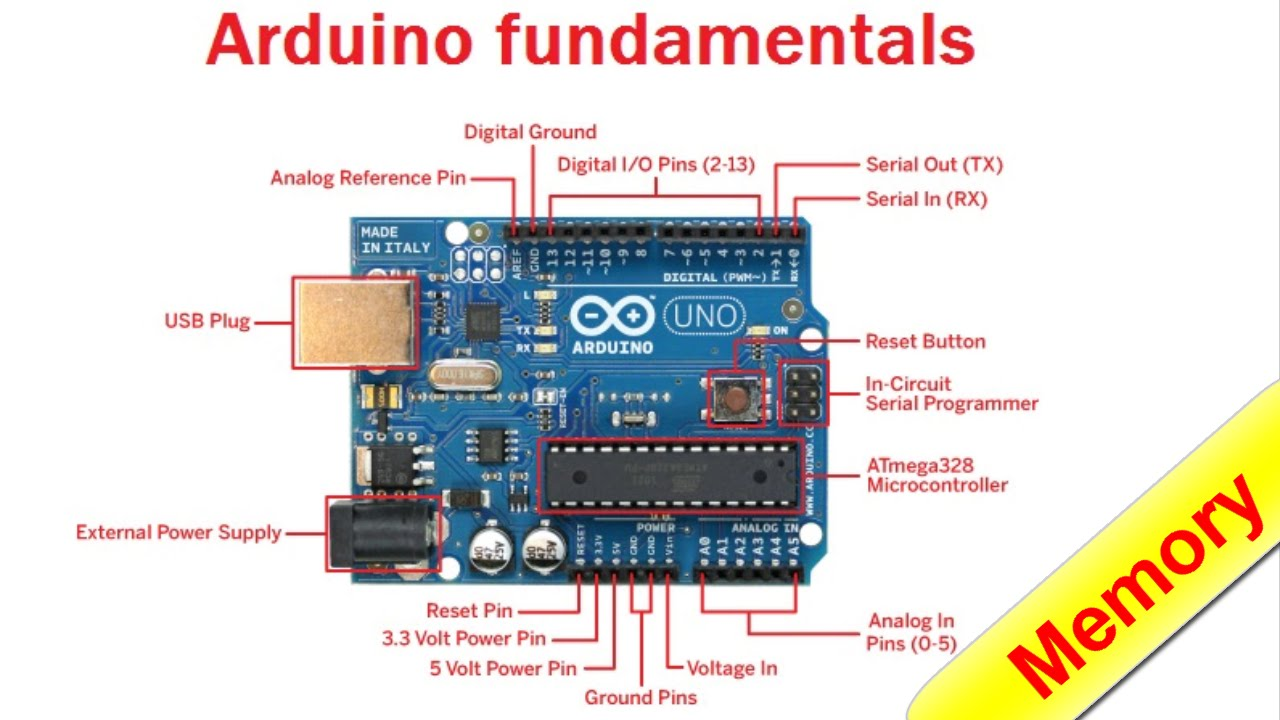 Arduino for beginners part memory youtube