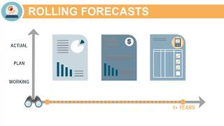 Setting Up Rolling Forecasts in Oracle Enterprise Planning Cloud video thumbnail