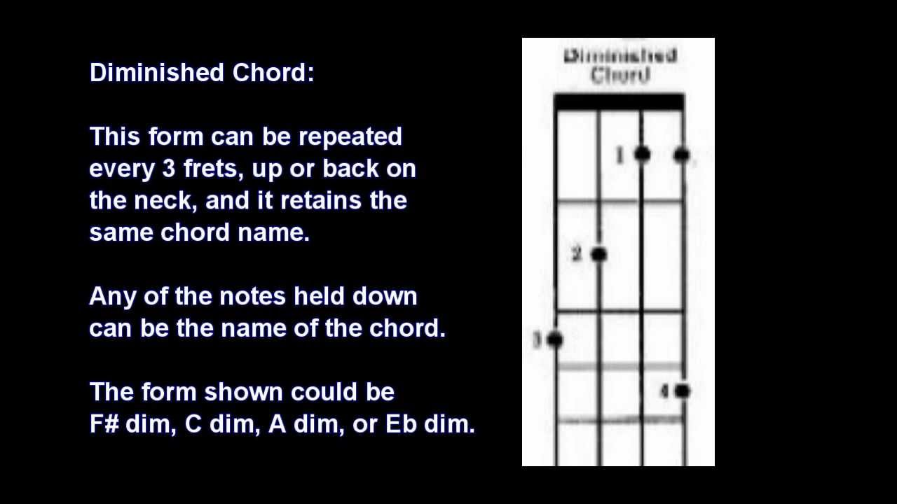 Lesson 6 advanced chords for the banjo with eddie peabody youtube lesson 6 advanced chords for the banjo with eddie peabody hexwebz Image collections