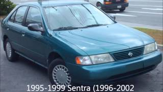 Nissan Sentra Production Timeline (1982- present)
