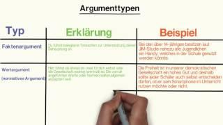 Argumenttypen