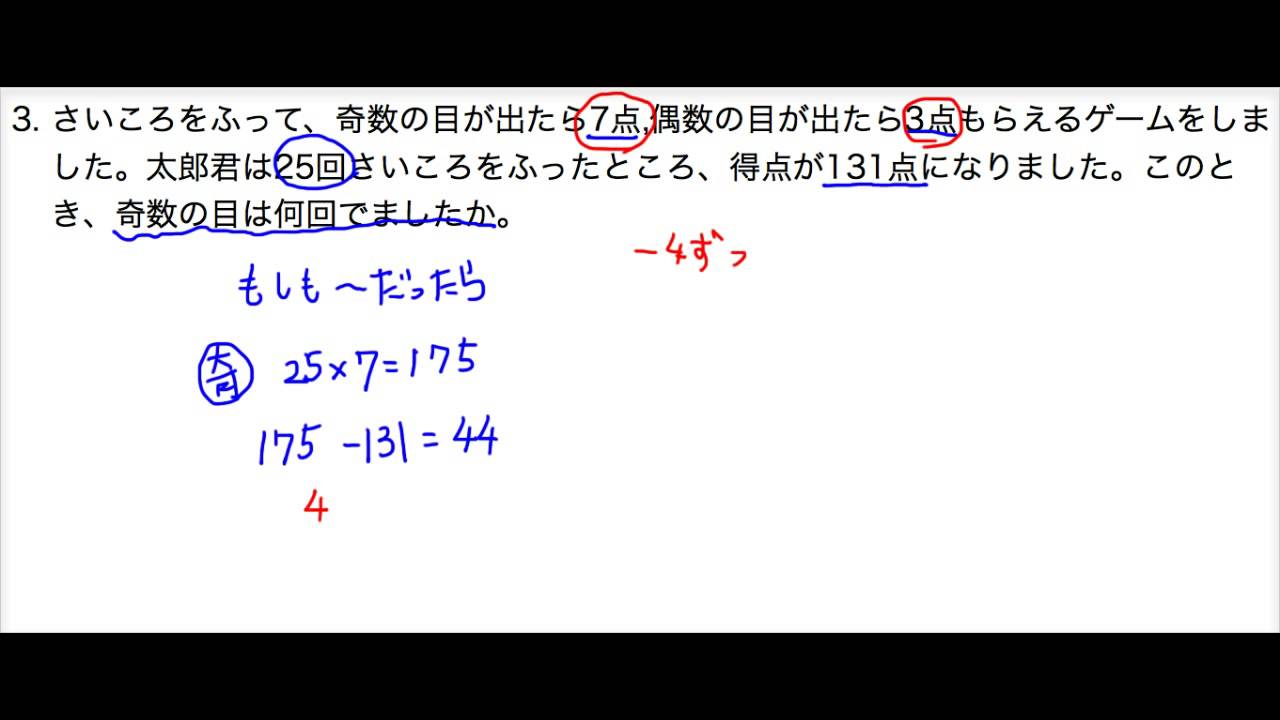 【小学生の算数】特殊算は必要?不必要 ...