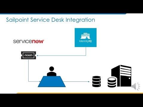 EnH iSecure: Sailpoint Service Now Integration Demo
