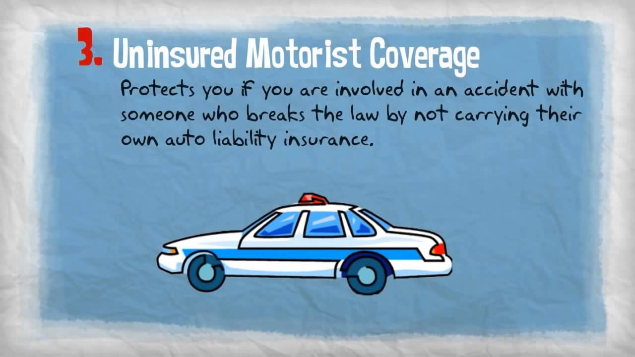 Insurance 101 Personal Auto Coverages - YouTube