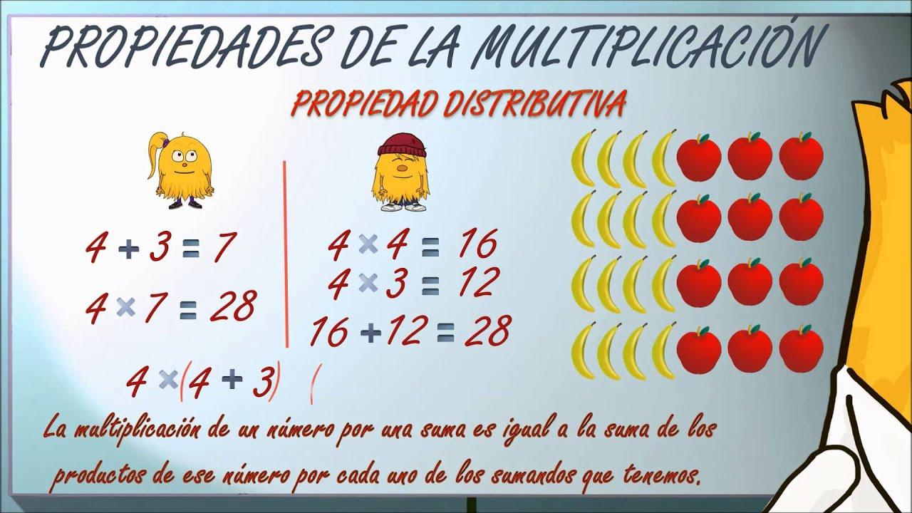 propiedad conmutativa asociativa y distributiva ejercicios 6o primaria pdf