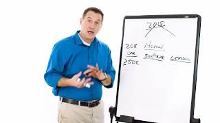 Auto Expense Write-Offs | Mark J Kohler | CPA | Attorney
