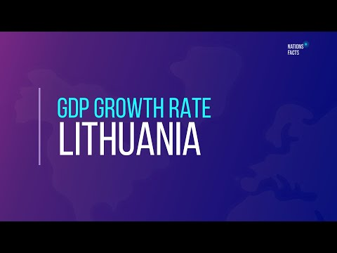 LITHUANIA GDP Growth Rate ▪ LITHUANIA Debt to GDP ▪ Export & Import