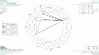 Признаки отмены завершения в хорарной или элективной картах. Фрустрация