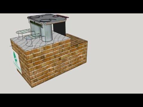 Modelo General Estufa Eco Generadora de Biomasa GreenVenti.