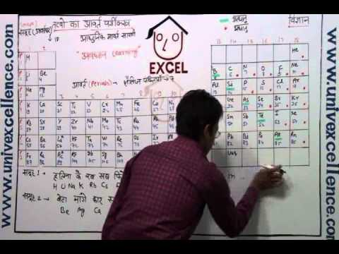Class 10 vigyan periodic tables tatvo ka aavart vargikarn hindi class 10 vigyan periodic tables tatvo ka aavart vargikarn hindi video lecture duration 5 min urtaz Images