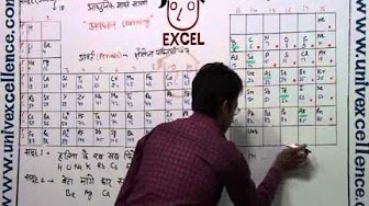 learn periodic table with avdhan science in 1 min 10 science in hindi medium - Periodic Table Hindi