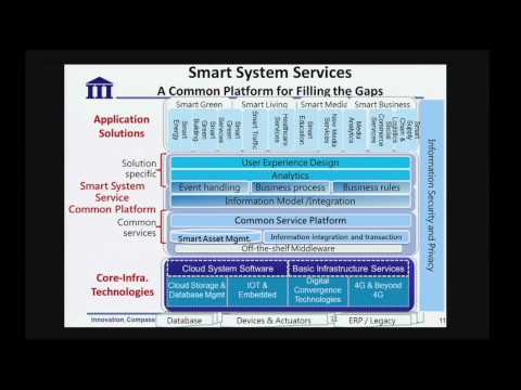 Ko-Yang Wang: Smart Services, Smart Cities