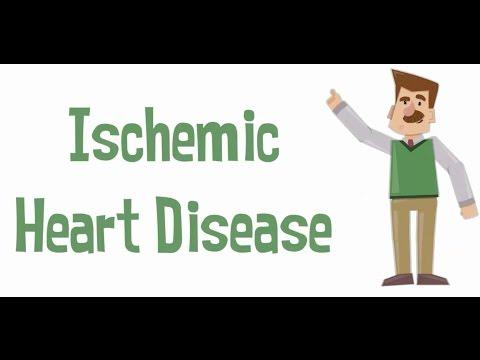 Ischemic Heart Disease | الذبحة الصدرية وجلطة القلب