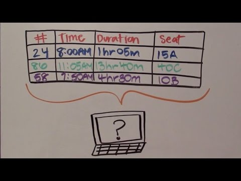 5 Minute Metadata - What is a CSV?