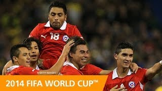 World Cup Team Profile: CHILE