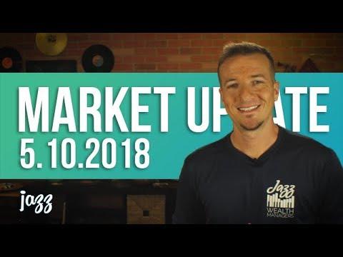Stock market continues it's win streak.