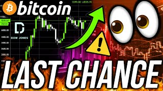 BREAKING!! BITCOIN HALVING PRICE EXPLOSION!!? GOLD TO THE MOON! Key Indicator Signals BTC BULLRUN!!!
