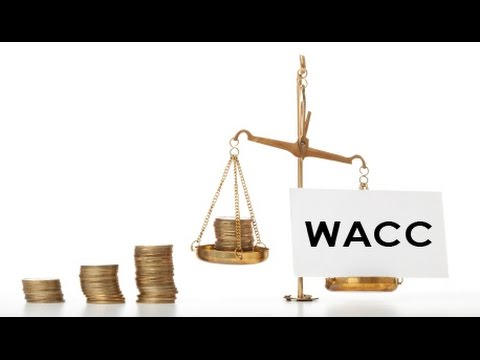 Cost of Equity and Weighted Average Cost of Capital (WACC)