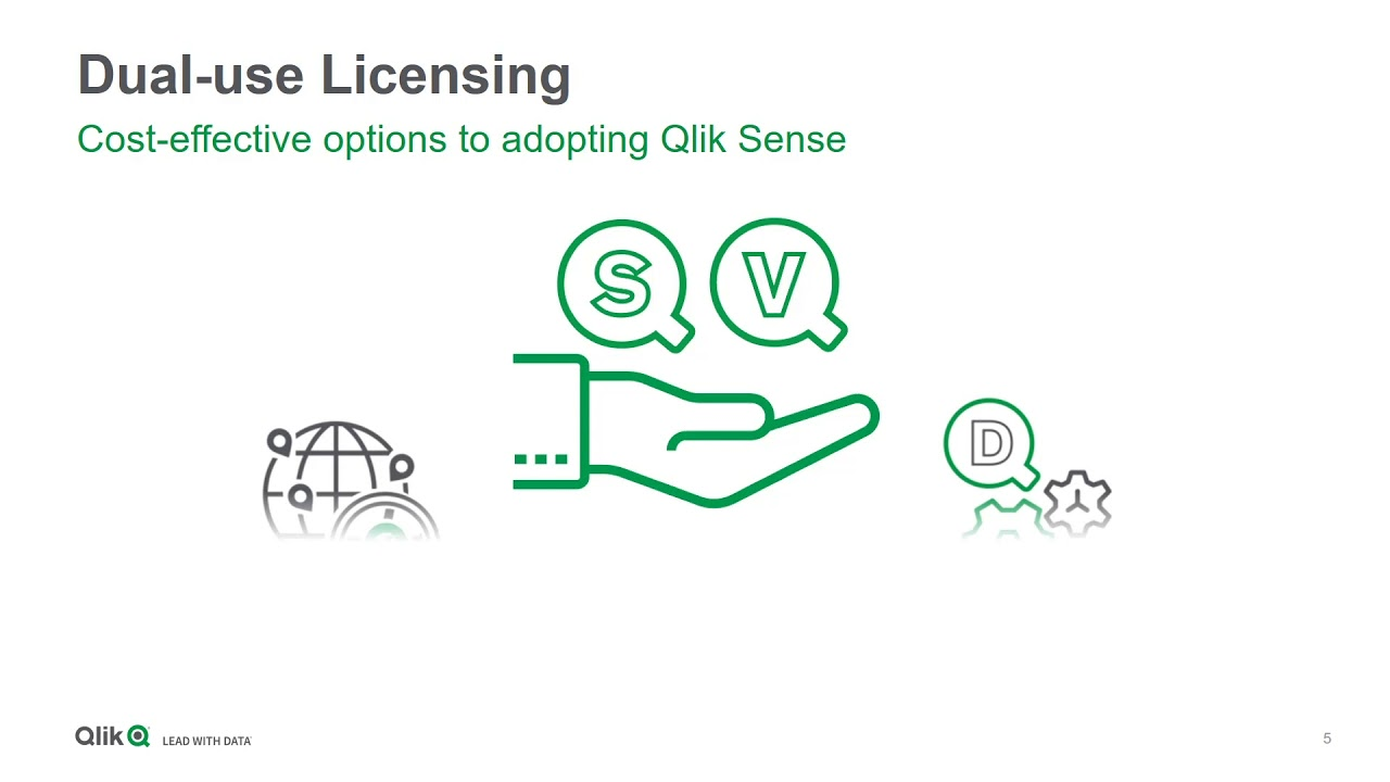 Unified license for QlikVIew and Qlik Sense - YouTube