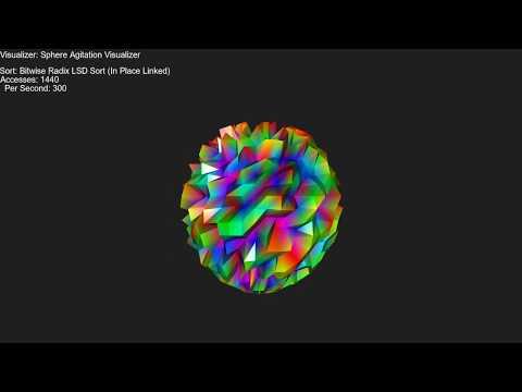 Sorts - Sphere Agitation