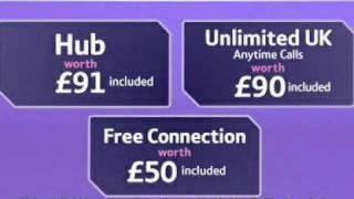 BT Total Broadband Package