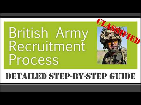 British Army Recruitment Process – Detailed Step-by-Step Gui