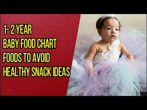 food-chart-for-1-to-2-year-baby-|foods-to-avoid-|healthy-snack-ideas|momcafe