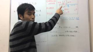 社会 地理 日本のすがた①