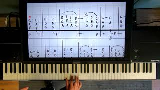 REO Speedwagon Keep On Loving You Beginner Piano Lesson Tutorial - Learn To Play With Shawn