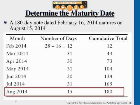Maturity date business term