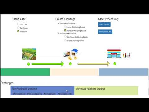 Blockchain based Agricultural Supply Chain Demo with Multichain