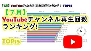 【7月】YouTubeチャンネル再生回数ランキング! TOP15