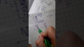 Химия. Ковалентная неполярная  связь молекул. π