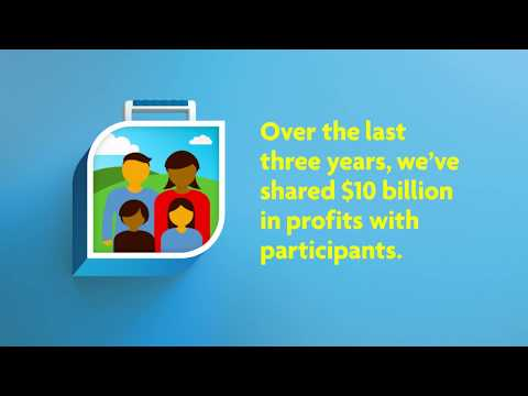TIAA Gives Back $10 Billion in Profits to Participants Over the Last 3 Years