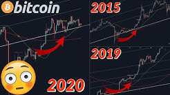 V SHAPE RECOVERY OR WILL BITCOIN CRASH AGAIN?? (MUST SEE!!!)